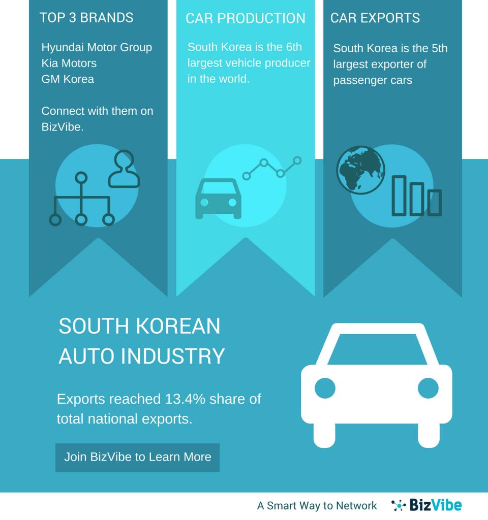 South Korean car brands